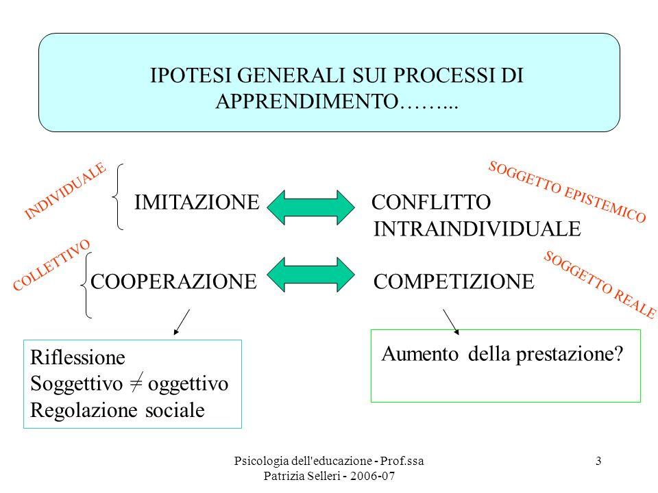Psicologia dell'educazione - Prof.ssa Patrizia Selleri - 2006-07 3 IPOTESI GENERALI SUI PROCESSI DI APPRENDIMENTO……... IMITAZIONE CONFLITTO INTRAINDIV