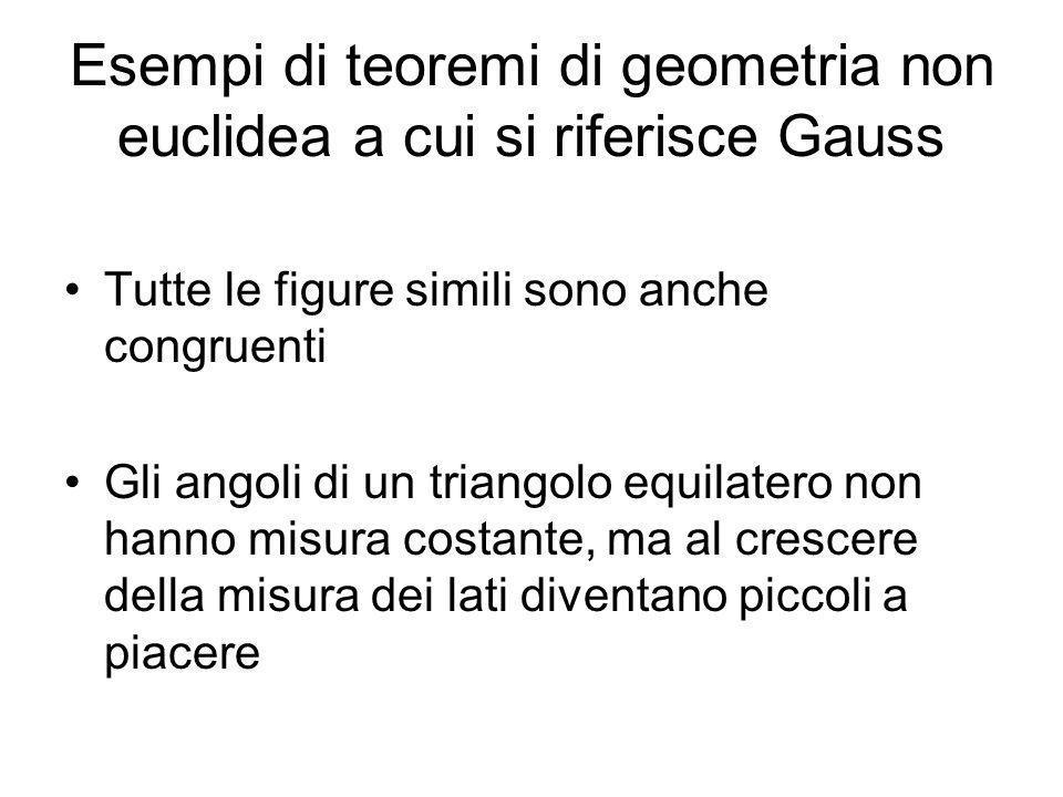 Esempi di teoremi di geometria non euclidea a cui si riferisce Gauss Tutte le figure simili sono anche congruenti Gli angoli di un triangolo equilater