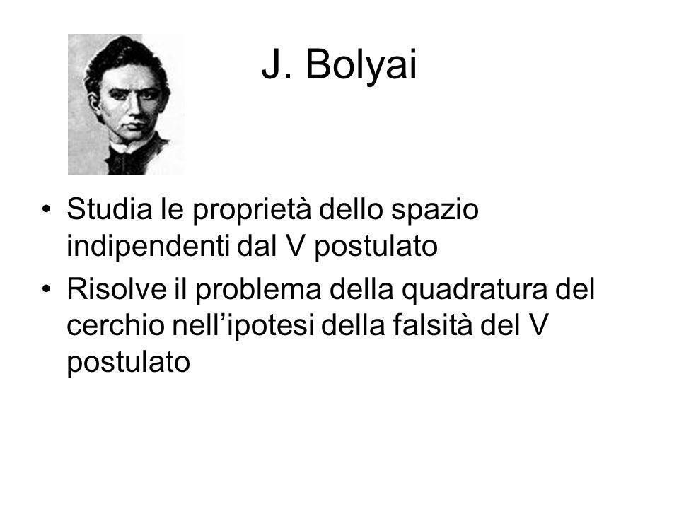 J. Bolyai Studia le proprietà dello spazio indipendenti dal V postulato Risolve il problema della quadratura del cerchio nellipotesi della falsità del