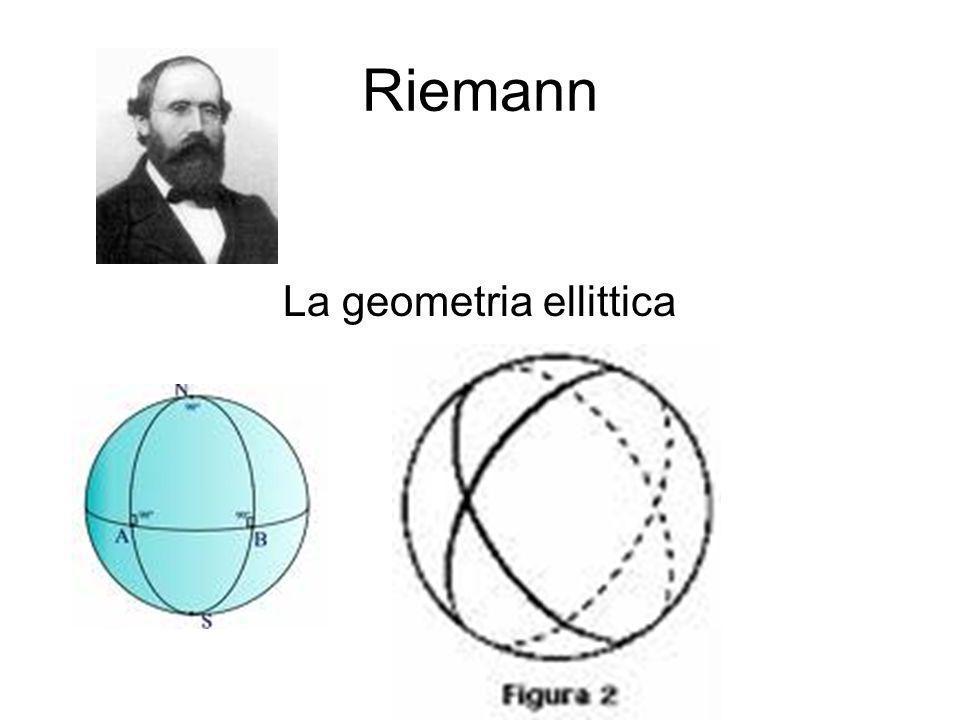 Riemann La geometria ellittica