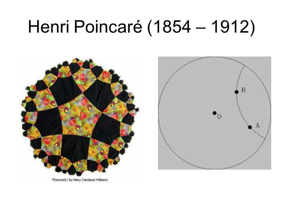 Henri Poincaré (1854 – 1912)
