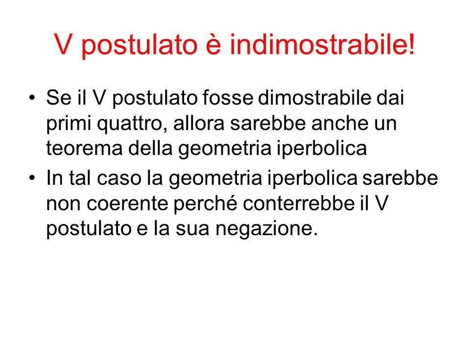 V postulato è indimostrabile! Se il V postulato fosse dimostrabile dai primi quattro, allora sarebbe anche un teorema della geometria iperbolica In ta