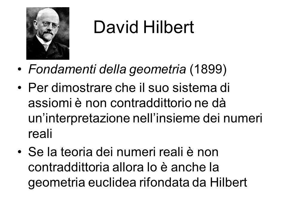 David Hilbert Fondamenti della geometria (1899) Per dimostrare che il suo sistema di assiomi è non contraddittorio ne dà uninterpretazione nellinsieme