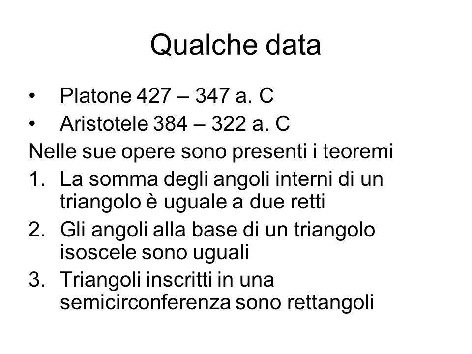Qualche data Platone 427 – 347 a. C Aristotele 384 – 322 a. C Nelle sue opere sono presenti i teoremi 1.La somma degli angoli interni di un triangolo