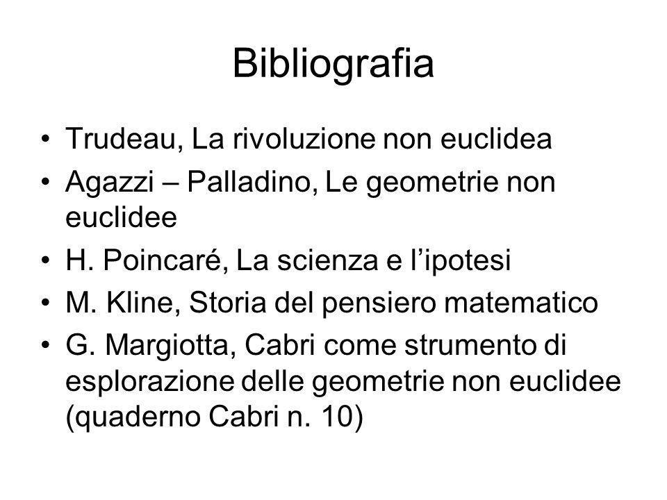 Bibliografia Trudeau, La rivoluzione non euclidea Agazzi – Palladino, Le geometrie non euclidee H. Poincaré, La scienza e lipotesi M. Kline, Storia de