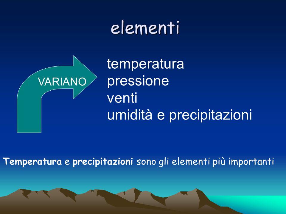 Nuvole e nebbie La quantità di vapore che un metro cubo daria può contenere(umidità massima) dipende dalla temperatura; allaumentare della temperatura aumenta la quantità di vapore.