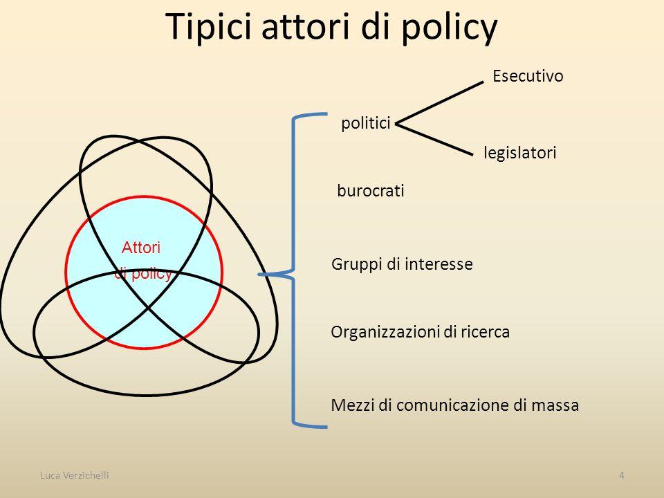 Tipici attori di policy Luca Verzichelli4 Attori di policy politici Esecutivo legislatori burocrati Gruppi di interesse Organizzazioni di ricerca Mezzi di comunicazione di massa