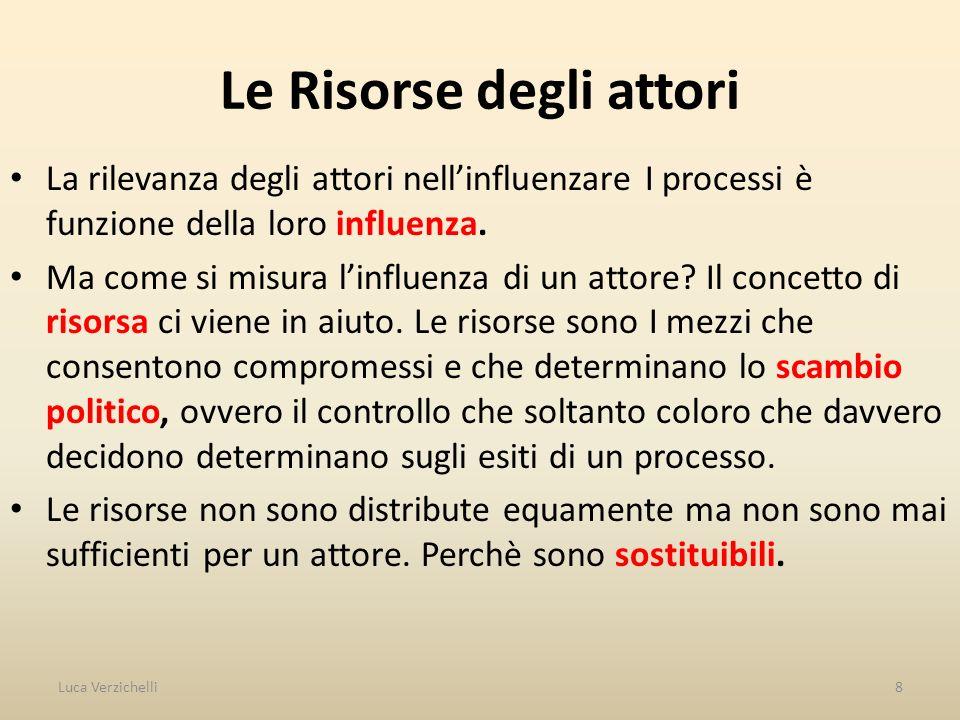Le Risorse degli attori La rilevanza degli attori nellinfluenzare I processi è funzione della loro influenza.