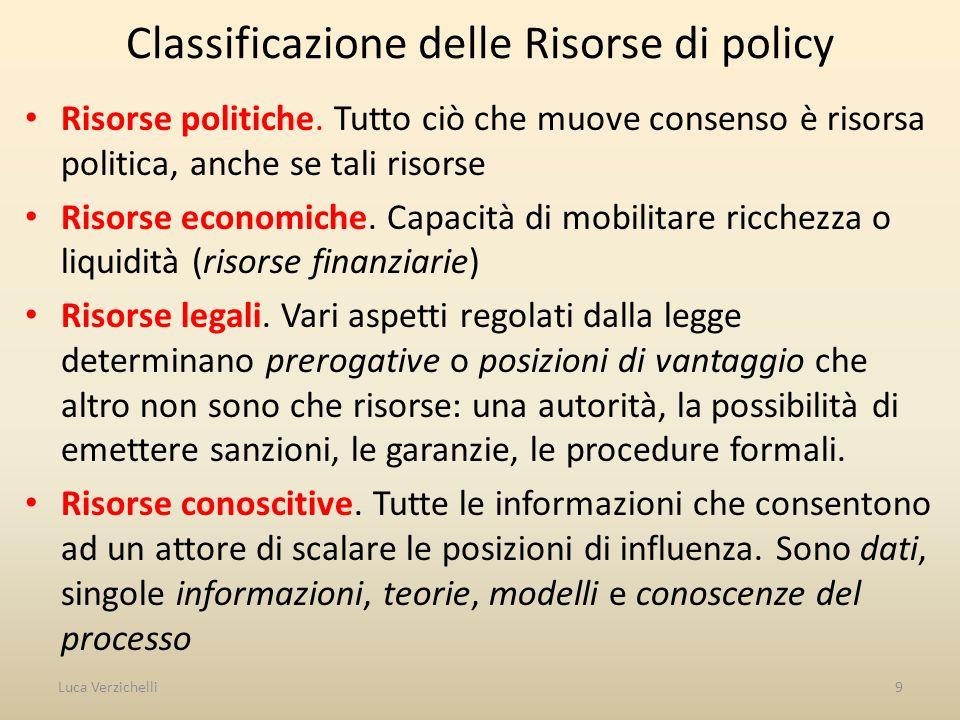 Classificazione delle Risorse di policy Risorse politiche.