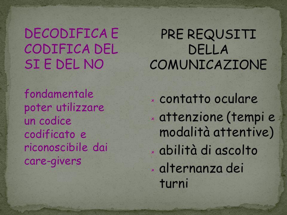 DECODIFICA E CODIFICA DEL SI E DEL NO fondamentale poter utilizzare un codice codificato e riconoscibile dai care-givers PRE REQUSITI DELLA COMUNICAZI