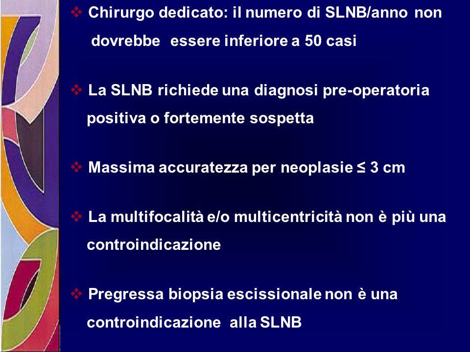 Chirurgo dedicato: il numero di SLNB/anno non dovrebbe essere inferiore a 50 casi La SLNB richiede una diagnosi pre-operatoria positiva o fortemente s