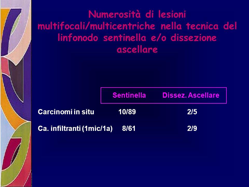 Numerosità di lesioni multifocali/multicentriche nella tecnica del linfonodo sentinella e/o dissezione ascellare SentinellaDissez. Ascellare Carcinomi