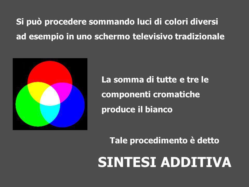 Si può procedere sommando luci di colori diversi ad esempio in uno schermo televisivo tradizionale La somma di tutte e tre le componenti cromatiche pr