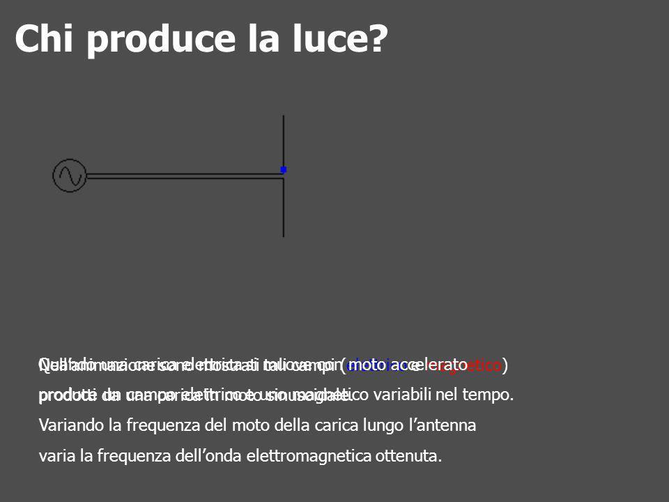Chi produce la luce? Quando la frequenza delloscillazione cade in un certo intervallo, il nostro occhio e il nostro cervello svolgono le funzioni di a