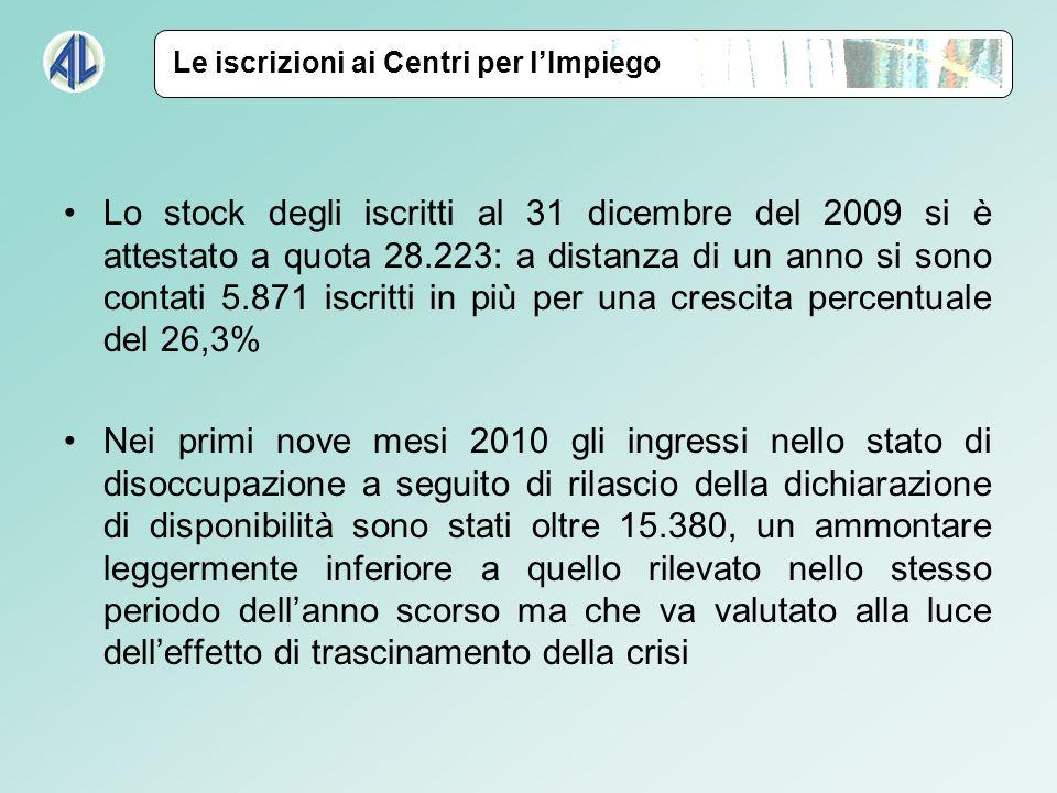 Lo stock degli iscritti al 31 dicembre del 2009 si è attestato a quota 28.223: a distanza di un anno si sono contati 5.871 iscritti in più per una cre