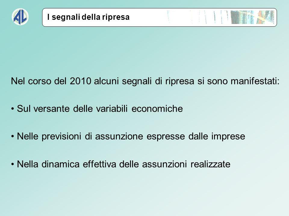 Nel corso del 2010 alcuni segnali di ripresa si sono manifestati: Sul versante delle variabili economiche Nelle previsioni di assunzione espresse dall