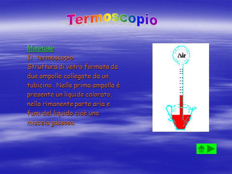 Materiale Il termoscopio Struttura di vetro formata da due ampolle collegate da un tubicino.