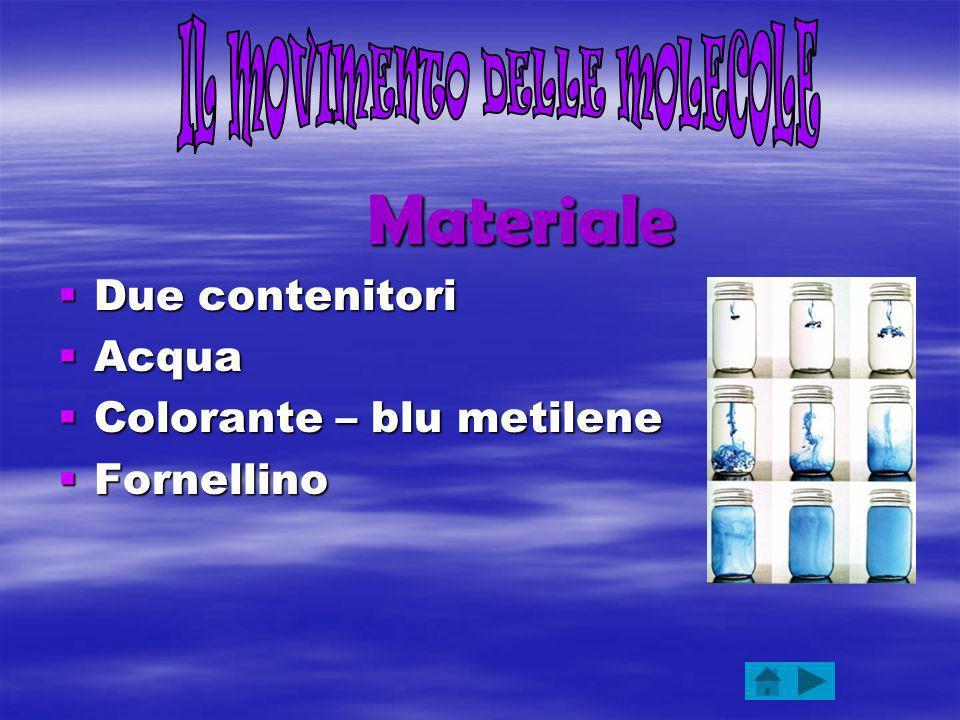 Materiale Materiale Due contenitori Due contenitori Acqua Acqua Colorante – blu metilene Colorante – blu metilene Fornellino Fornellino