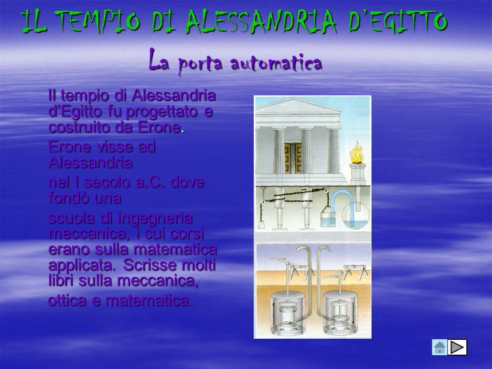 IL TEMPIO DI ALESSANDRIA DEGITTO La porta automatica Il tempio di Alessandria dEgitto fu progettato e costruito da Erone.