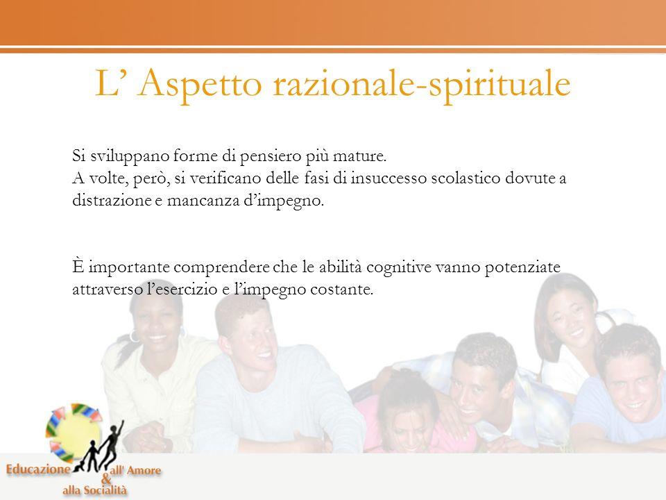 12 L Aspetto razionale-spirituale Si sviluppano forme di pensiero più mature.