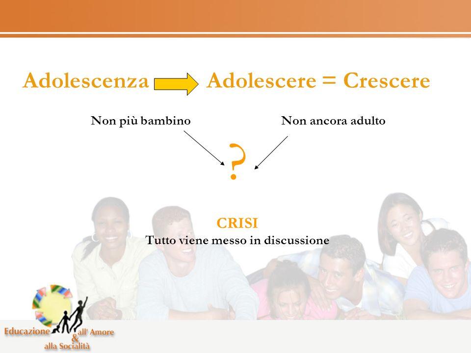 2 Adolescenza Adolescere = Crescere Non più bambino Non ancora adulto .