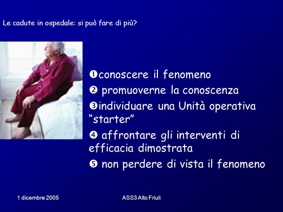 1 dicembre 2005ASS3 Alto Friuli Le cadute in ospedale: si può fare di più? conoscere il fenomeno promuoverne la conoscenza individuare una Unità opera