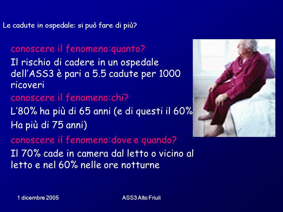 1 dicembre 2005ASS3 Alto Friuli Le cadute in ospedale: si può fare di più? conoscere il fenomeno:quanto? Il rischio di cadere in un ospedale dellASS3