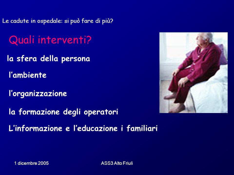 1 dicembre 2005ASS3 Alto Friuli Interventi che riguardano la sfera della persona identificazione delle persone a rischio, cura delle conoscenze e delle informazioni, cura della mobilità, attenzione alle necessità fisiche, Somministrazione di farmaci