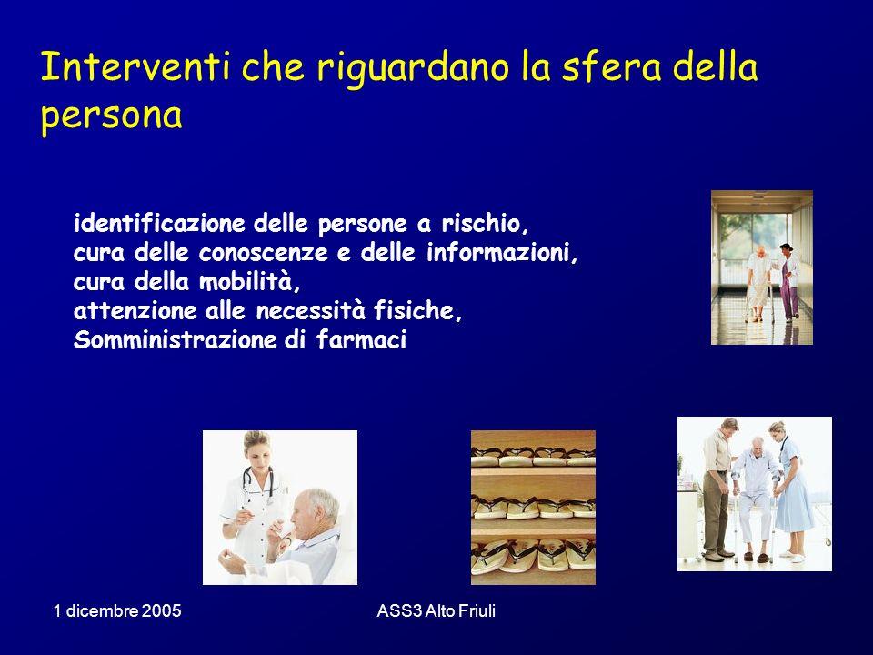 1 dicembre 2005ASS3 Alto Friuli Interventi che riguardano lambiente circostante stanze, corridoi, bagni, letti, carrozzine e sedie