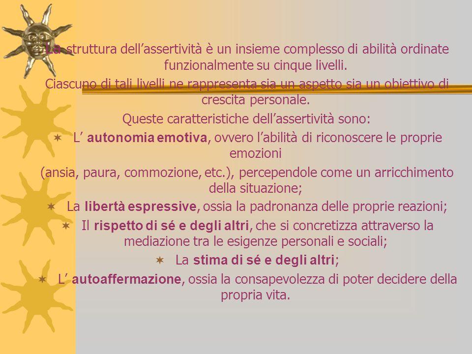 La struttura dellassertività è un insieme complesso di abilità ordinate funzionalmente su cinque livelli. Ciascuno di tali livelli ne rappresenta sia
