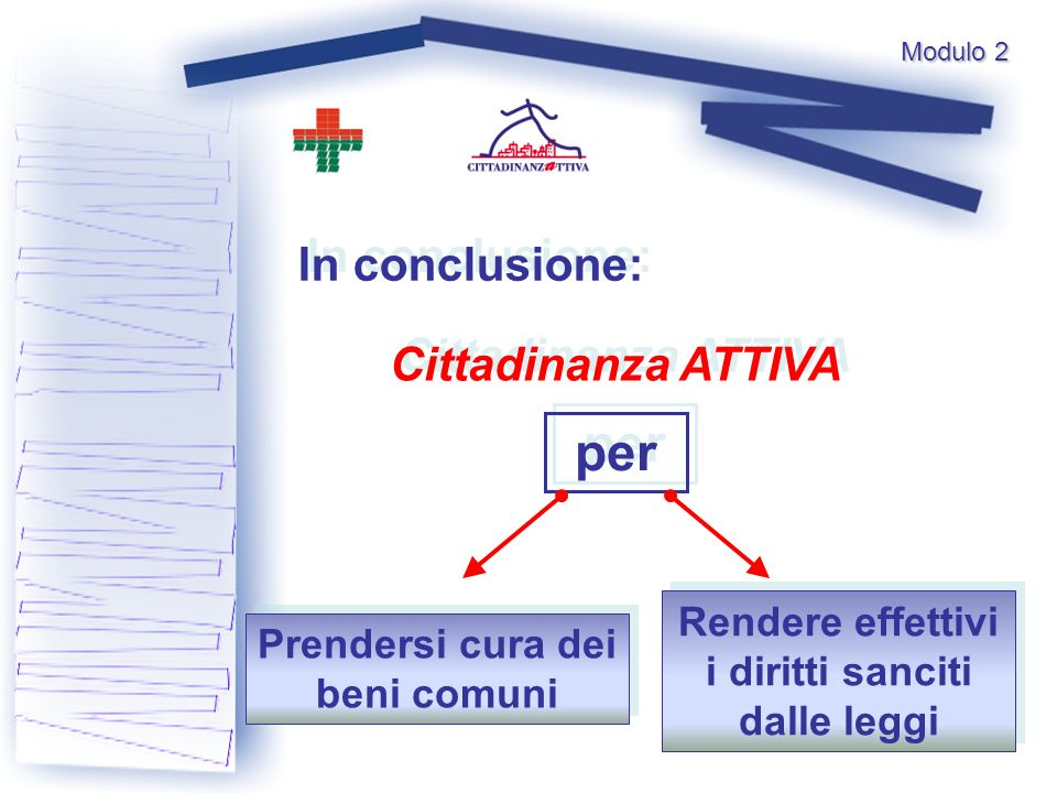 In conclusione: Modulo 2 Cittadinanza ATTIVA per Prendersi cura dei beni comuni Rendere effettivi i diritti sanciti dalle leggi