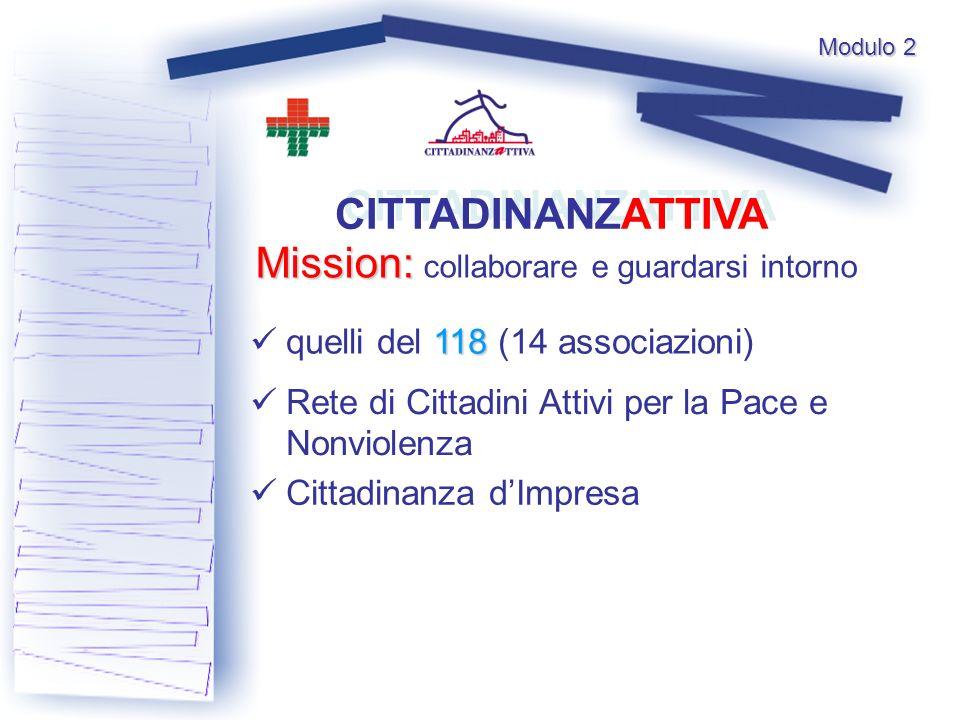 Modulo 2 CITTADINANZATTIVA Mission: Mission: collaborare e guardarsi intorno 118 quelli del 118 (14 associazioni) Rete di Cittadini Attivi per la Pace