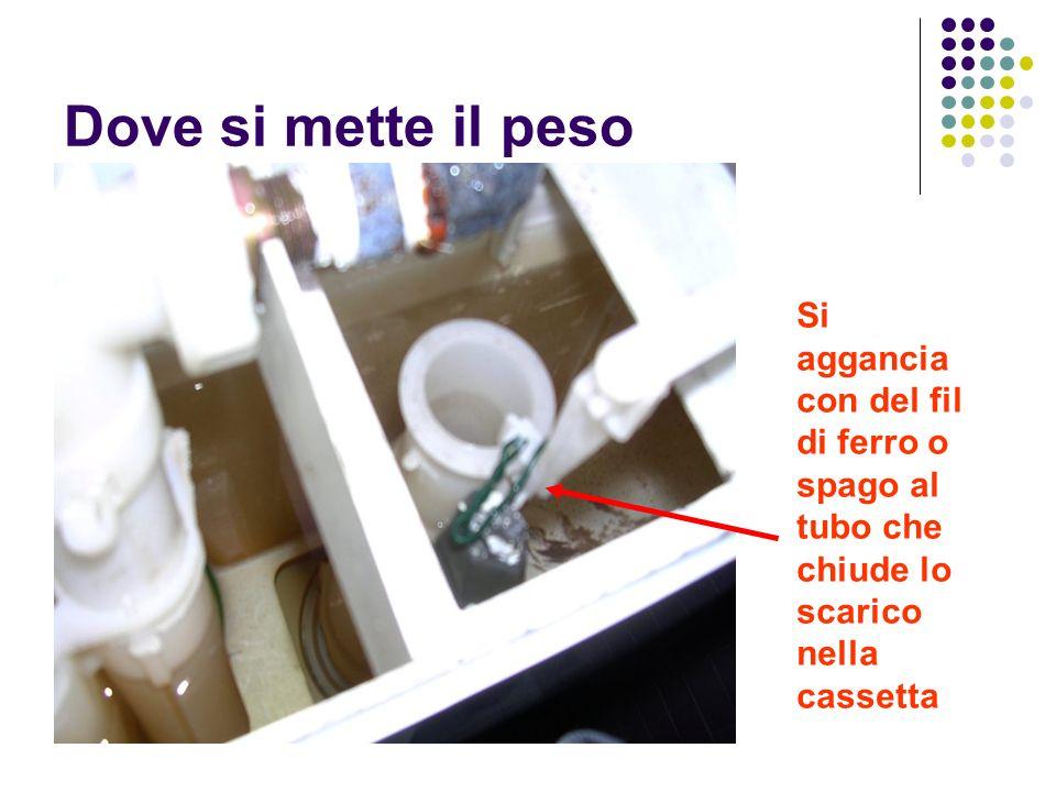 Dove si mette il peso Si aggancia con del fil di ferro o spago al tubo che chiude lo scarico nella cassetta