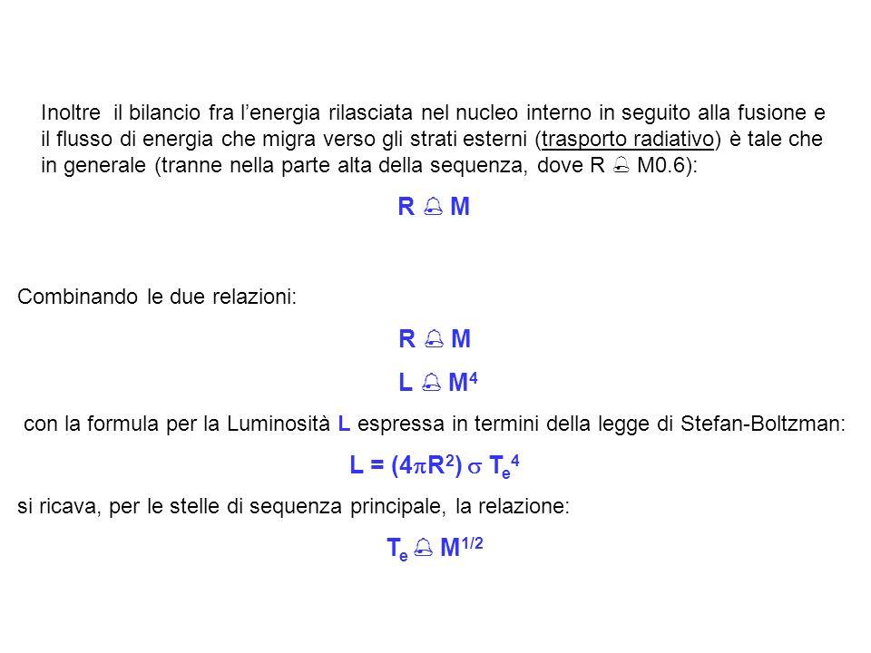 Inoltre il bilancio fra lenergia rilasciata nel nucleo interno in seguito alla fusione e il flusso di energia che migra verso gli strati esterni (tras