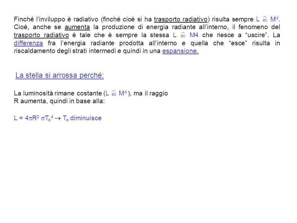 3.Relazione Massa-Raggio in una Nana Bianca.Illustrate la relazione e spiegate le conseguenze.