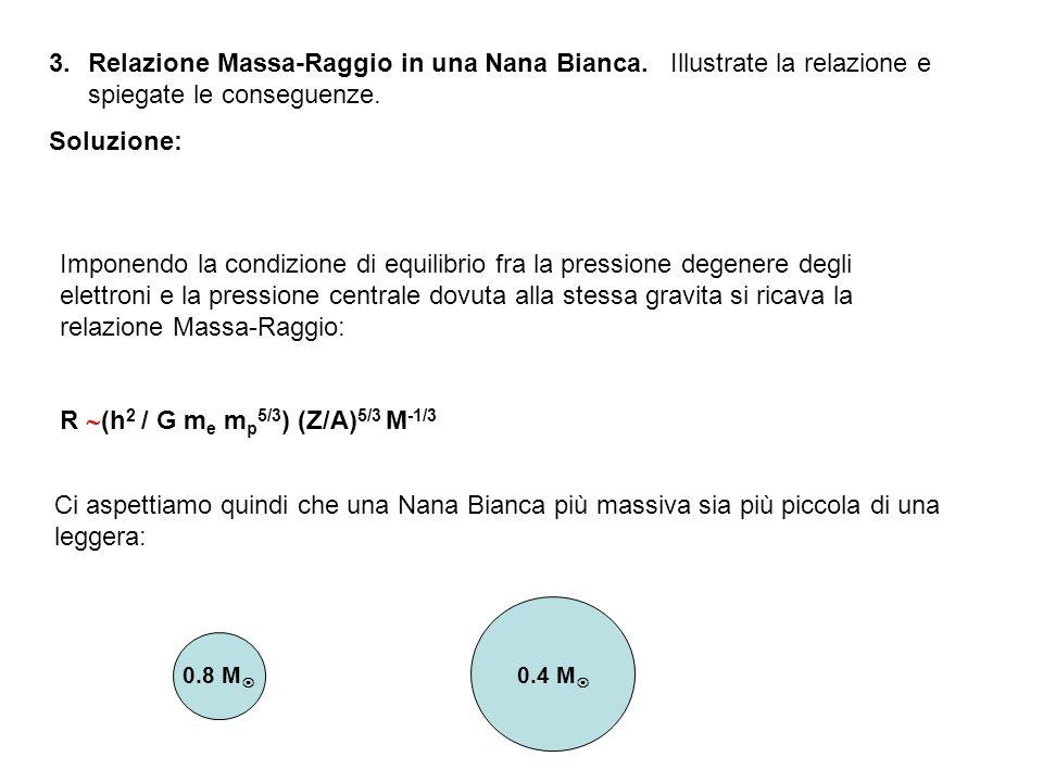 3.Relazione Massa-Raggio in una Nana Bianca. Illustrate la relazione e spiegate le conseguenze. Soluzione: Imponendo la condizione di equilibrio fra l