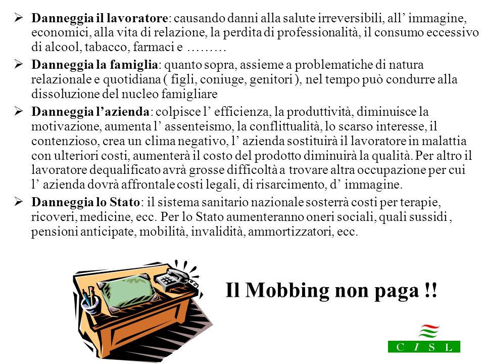 Il Mobbing non paga !.