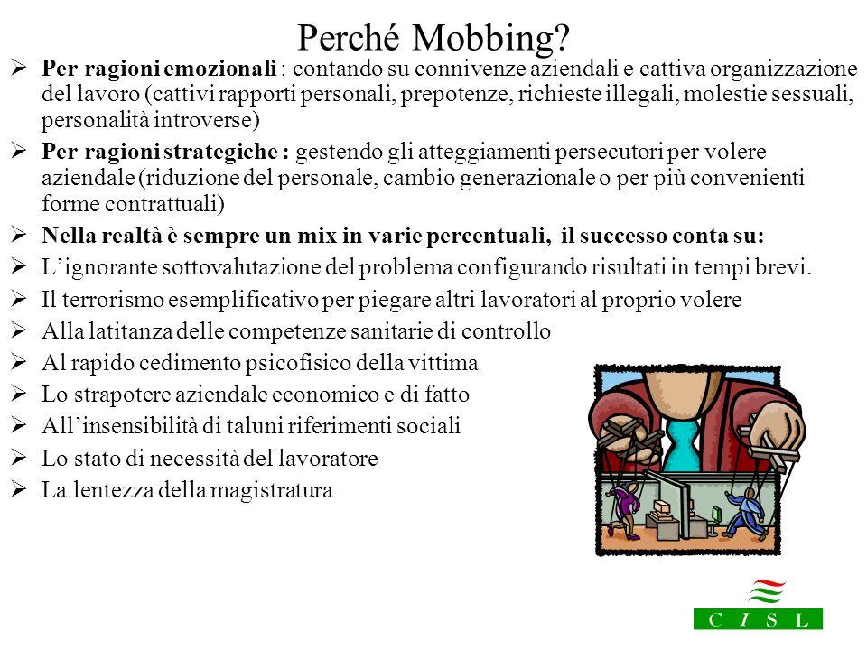 Possibili danni da Mobbing Danno Morale evento negativo penalmente rilevante Danno Patrimoniale danno a beni quali: retribuzione, carriera, professionalità, ecc.