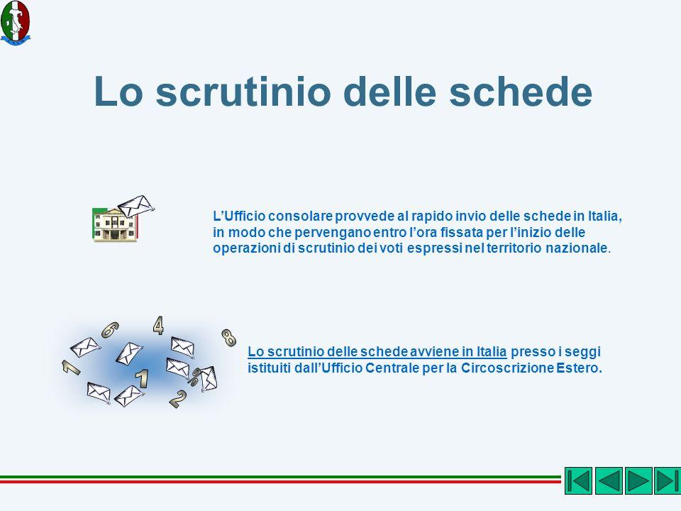 Lo scrutinio delle schede avviene in Italia presso i seggi istituiti dallUfficio Centrale per la Circoscrizione Estero. LUfficio consolare provvede al