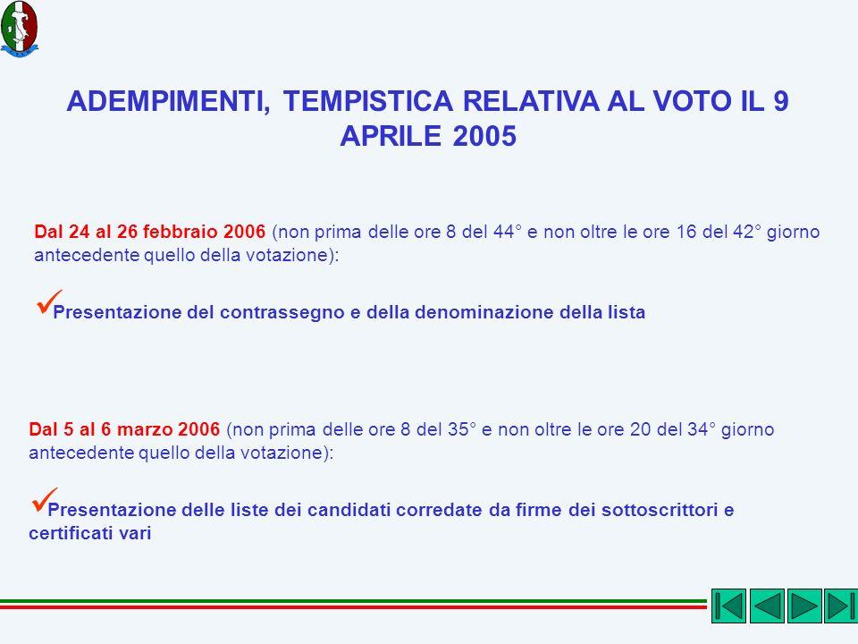ADEMPIMENTI, TEMPISTICA RELATIVA AL VOTO IL 9 APRILE 2005 Dal 24 al 26 febbraio 2006 (non prima delle ore 8 del 44° e non oltre le ore 16 del 42° giorno antecedente quello della votazione): Presentazione del contrassegno e della denominazione della lista Dal 5 al 6 marzo 2006 (non prima delle ore 8 del 35° e non oltre le ore 20 del 34° giorno antecedente quello della votazione): Presentazione delle liste dei candidati corredate da firme dei sottoscrittori e certificati vari