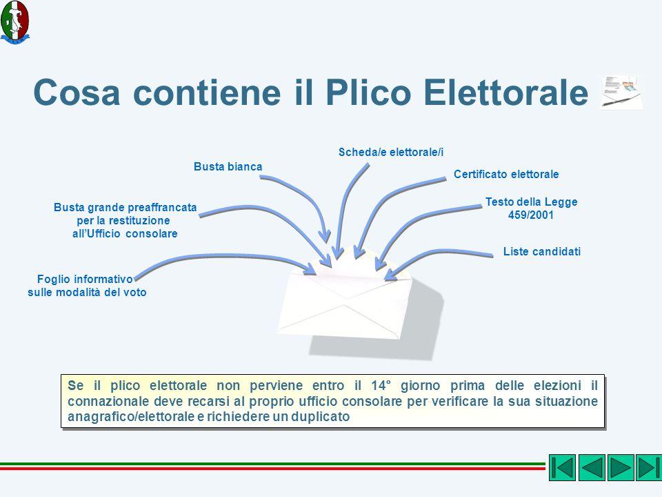 Certificato elettorale Scheda/e elettorale/i Busta bianca Busta grande preaffrancata per la restituzione allUfficio consolare Foglio informativo sulle