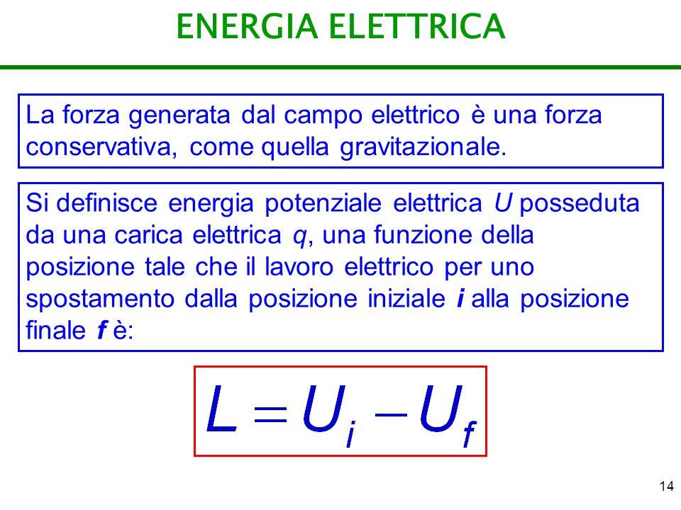 14 ENERGIA ELETTRICA La forza generata dal campo elettrico è una forza conservativa, come quella gravitazionale. Si definisce energia potenziale elett