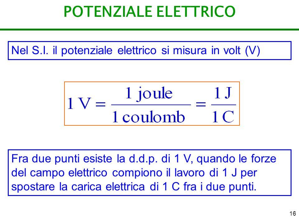 16 POTENZIALE ELETTRICO Nel S.I. il potenziale elettrico si misura in volt (V) Fra due punti esiste la d.d.p. di 1 V, quando le forze del campo elettr