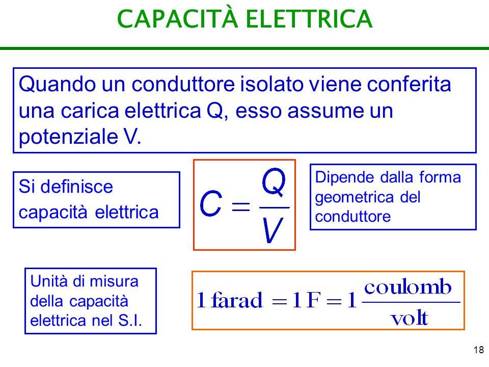 18 CAPACITÀ ELETTRICA Quando un conduttore isolato viene conferita una carica elettrica Q, esso assume un potenziale V. Si definisce capacità elettric
