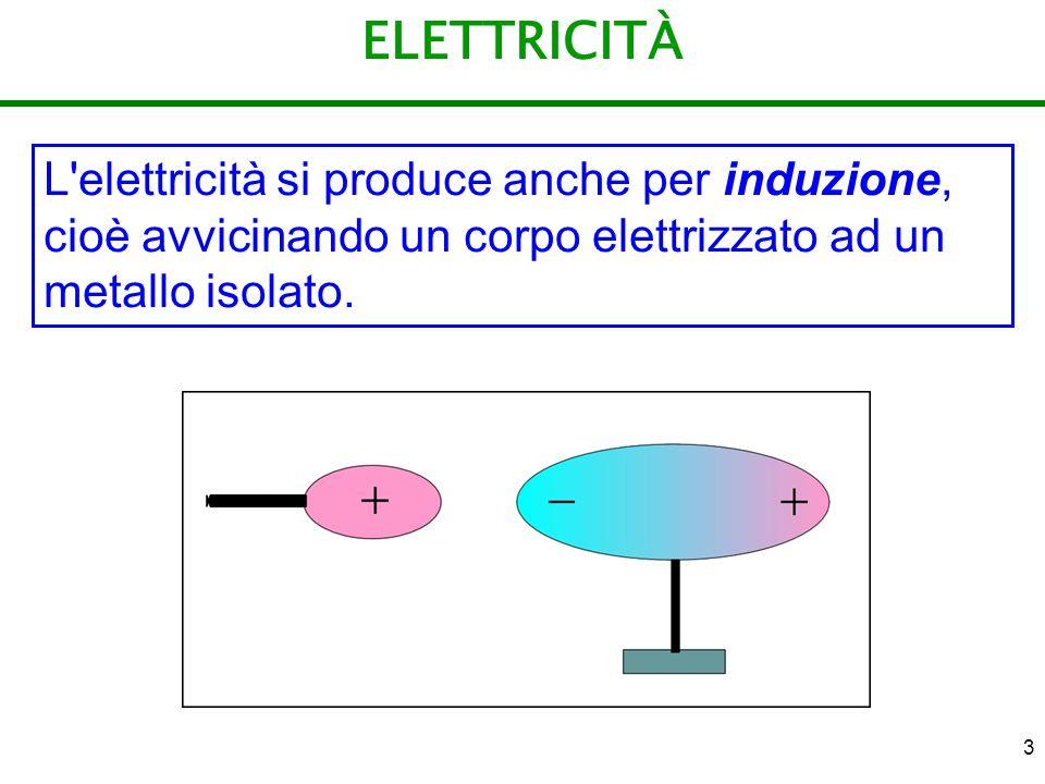 3 ELETTRICITÀ L'elettricità si produce anche per induzione, cioè avvicinando un corpo elettrizzato ad un metallo isolato.