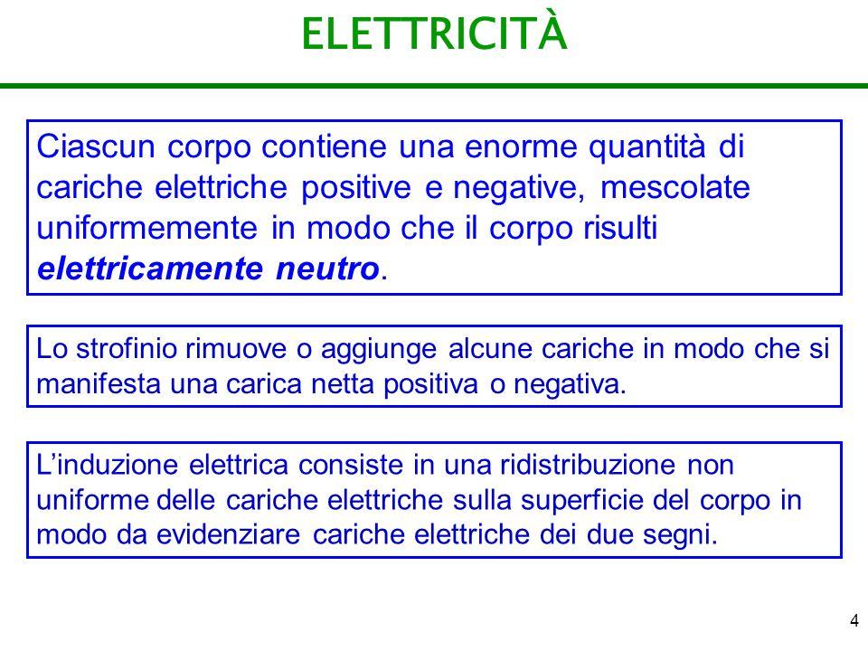 4 ELETTRICITÀ Ciascun corpo contiene una enorme quantità di cariche elettriche positive e negative, mescolate uniformemente in modo che il corpo risul