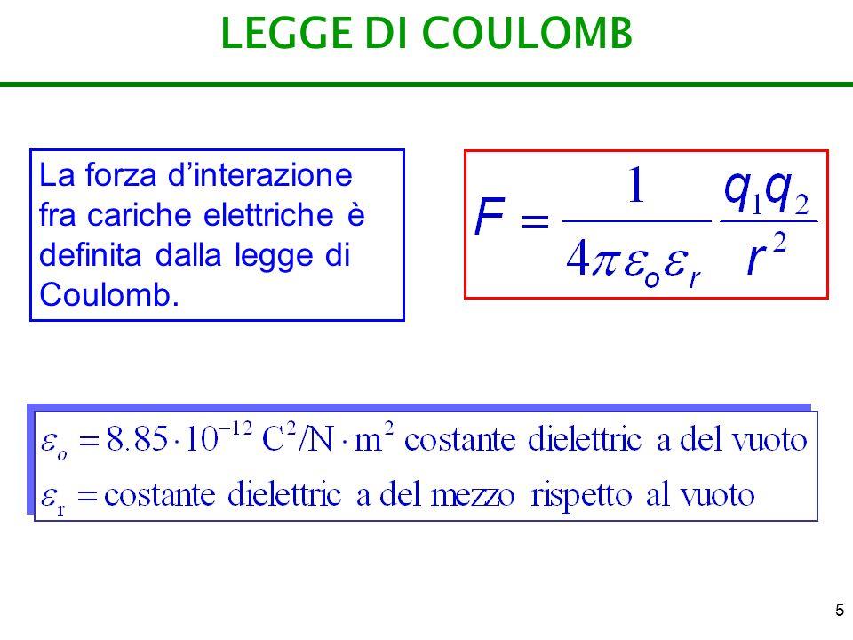 5 LEGGE DI COULOMB La forza dinterazione fra cariche elettriche è definita dalla legge di Coulomb.