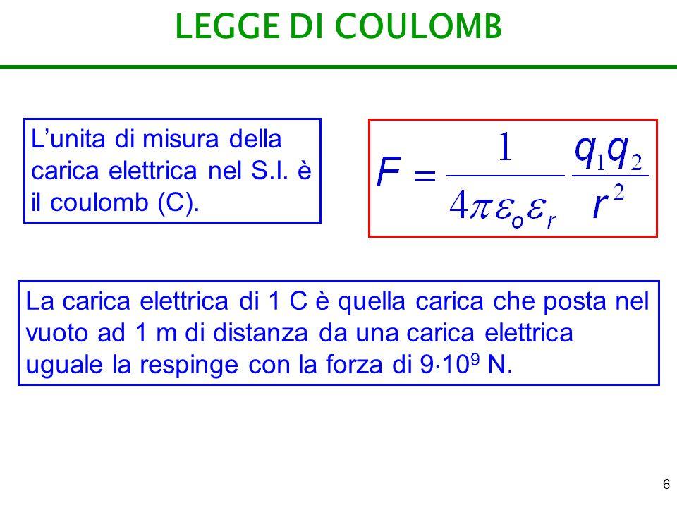 6 LEGGE DI COULOMB Lunita di misura della carica elettrica nel S.I. è il coulomb (C). La carica elettrica di 1 C è quella carica che posta nel vuoto a