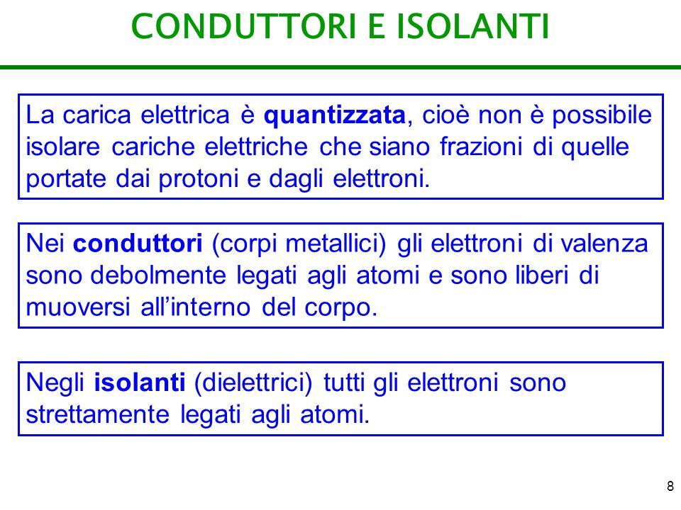8 CONDUTTORI E ISOLANTI La carica elettrica è quantizzata, cioè non è possibile isolare cariche elettriche che siano frazioni di quelle portate dai pr