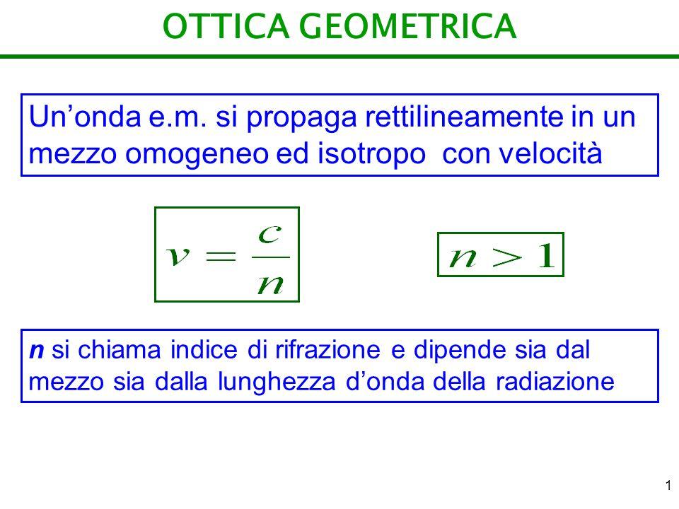 1 OTTICA GEOMETRICA Unonda e.m. si propaga rettilineamente in un mezzo omogeneo ed isotropo con velocità n si chiama indice di rifrazione e dipende si